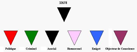 signes-distinctifs1