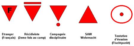 signes-distinctifs3